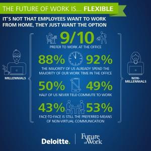 ca-en-future-of-work-infographic1